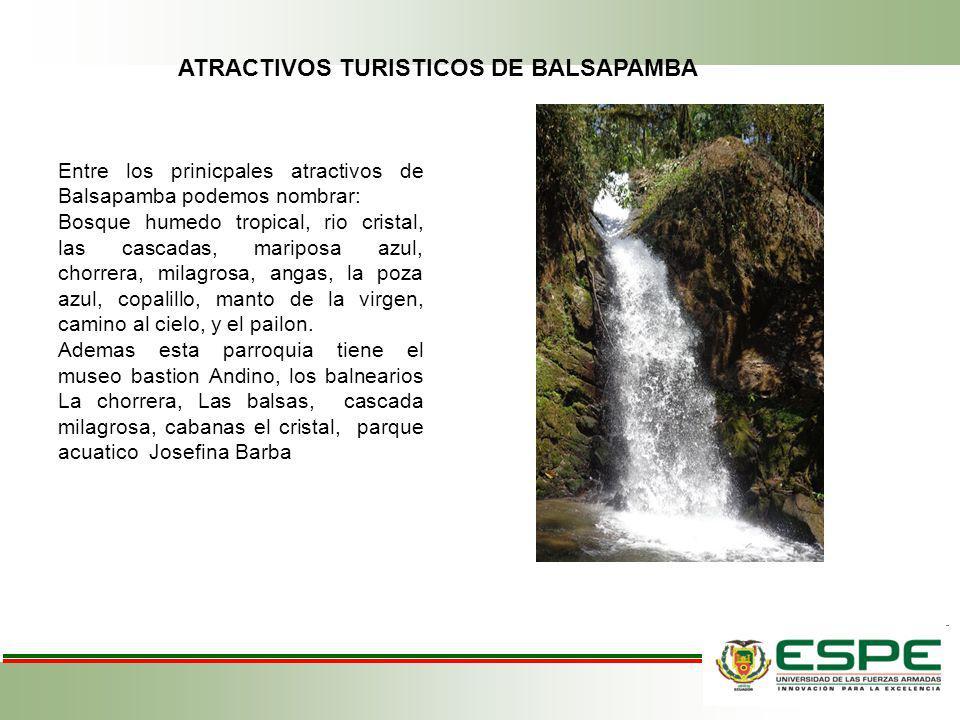 ATRACTIVOS TURISTICOS DE BALSAPAMBA