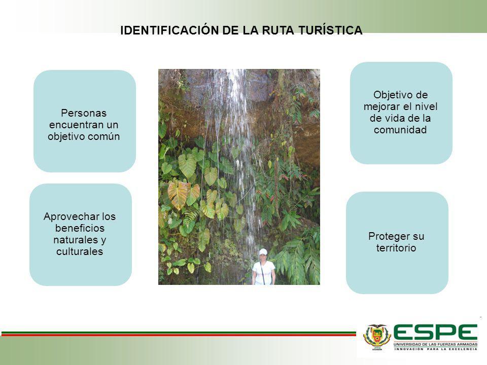 IDENTIFICACIÓN DE LA RUTA TURÍSTICA