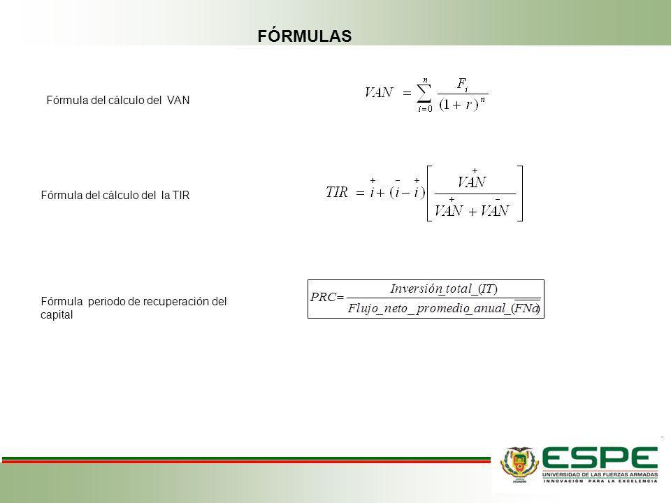 FÓRMULAS Fórmula del cálculo del VAN Fórmula del cálculo del la TIR