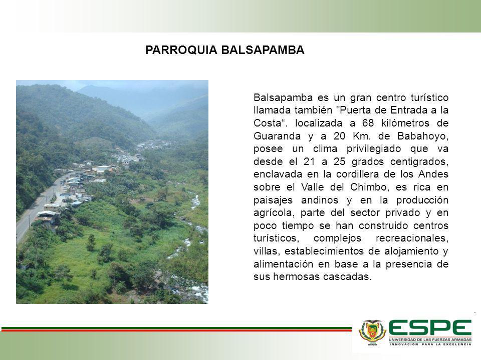 PARROQUIA BALSAPAMBA