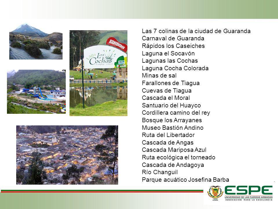 Las 7 colinas de la ciudad de Guaranda Carnaval de Guaranda