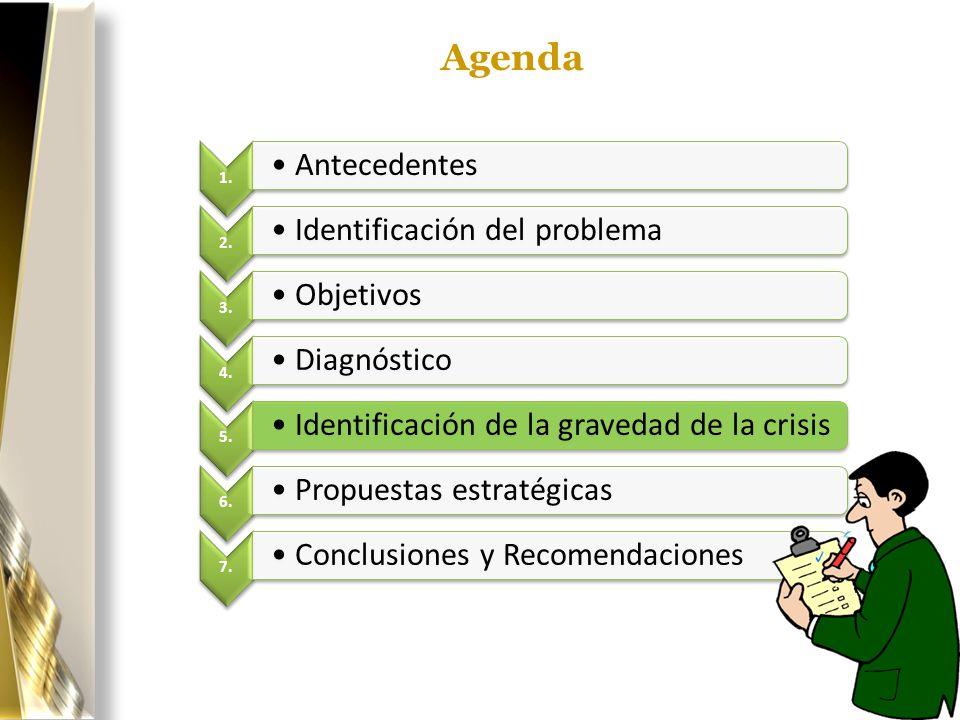 Agenda Alex 1. Antecedentes 2. Identificación del problema 3.