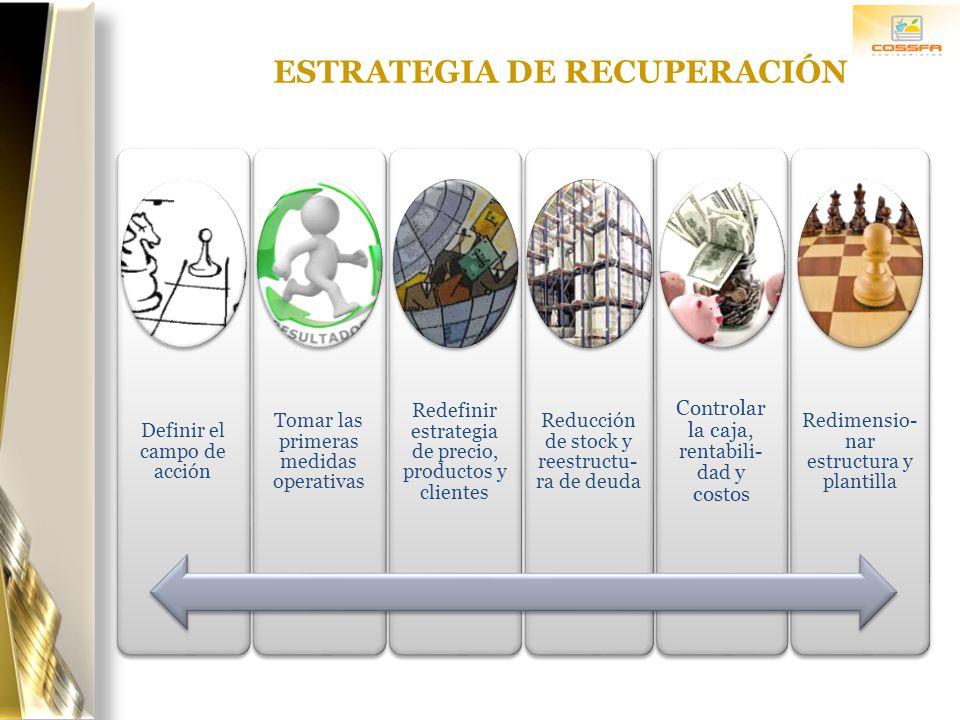 ESTRATEGIA DE RECUPERACIÓN