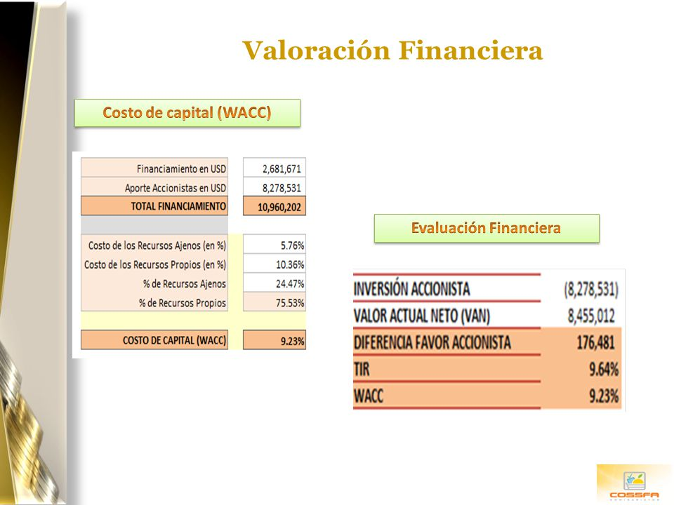 Valoración Financiera Costo de capital (WACC) Evaluación Financiera