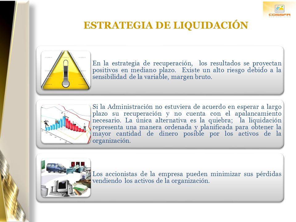 ESTRATEGIA DE LIQUIDACIÓN