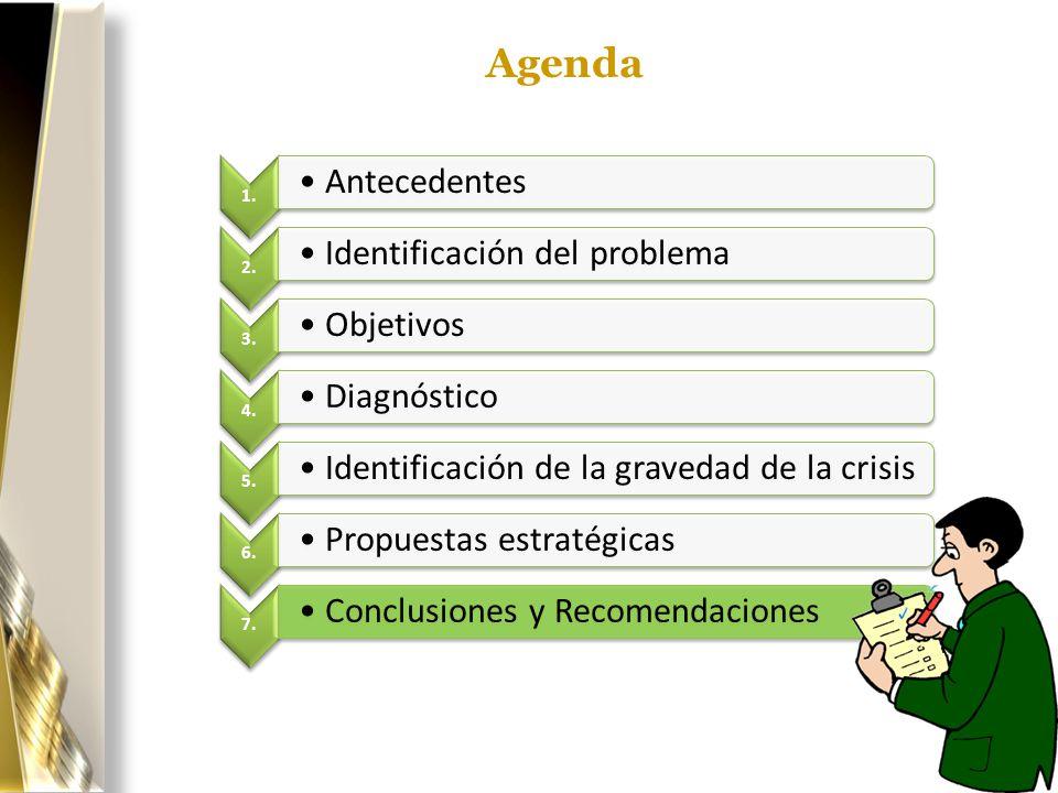 Agenda Finalizamos nuestra agenda con conclusiones y recomendaciones