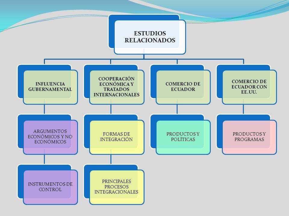 ESTUDIOS RELACIONADOS