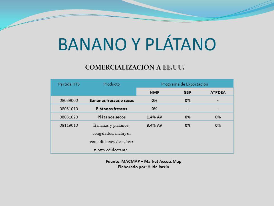 BANANO Y PLÁTANO COMERCIALIZACIÓN A EE.UU. Partida HTS Producto