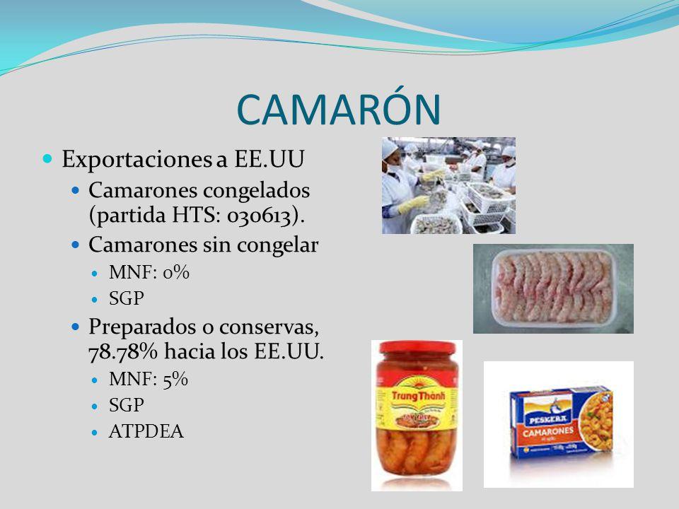 CAMARÓN Exportaciones a EE.UU