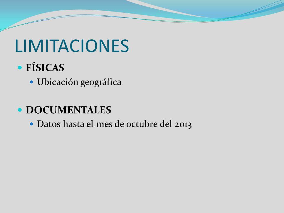 LIMITACIONES FÍSICAS DOCUMENTALES Ubicación geográfica