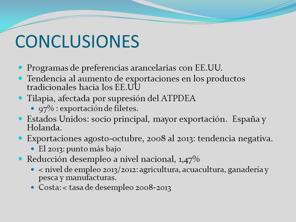 CONCLUSIONES Programas de preferencias arancelarias con EE.UU.