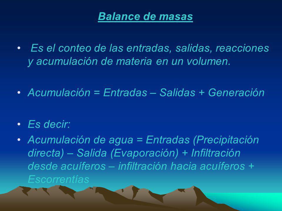 Balance de masas Es el conteo de las entradas, salidas, reacciones y acumulación de materia en un volumen.