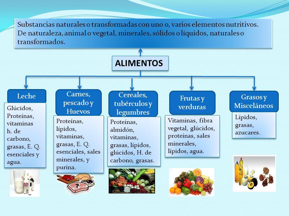 Substancias naturales o transformadas con uno o, varios elementos nutritivos.