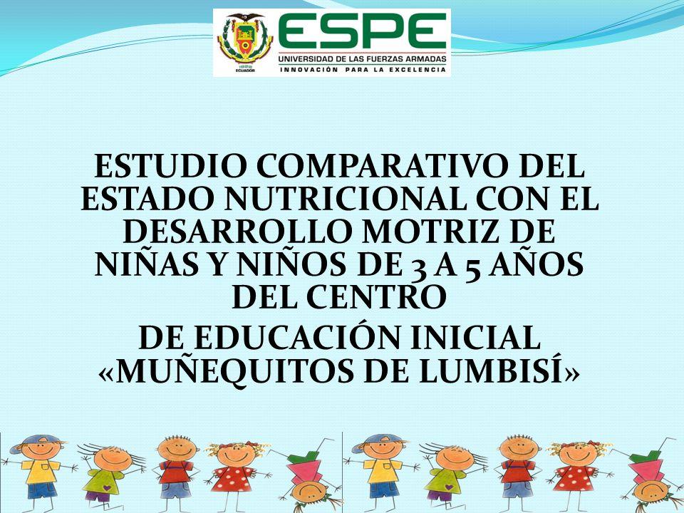 DE EDUCACIÓN INICIAL «MUÑEQUITOS DE LUMBISÍ»