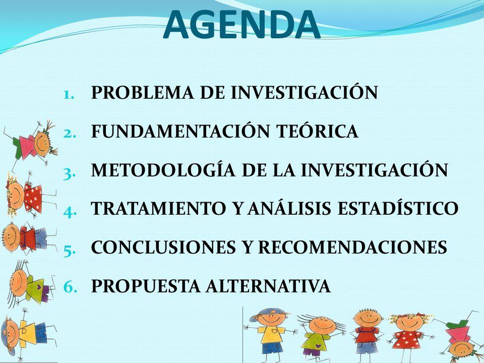 AGENDA PROBLEMA DE INVESTIGACIÓN FUNDAMENTACIÓN TEÓRICA