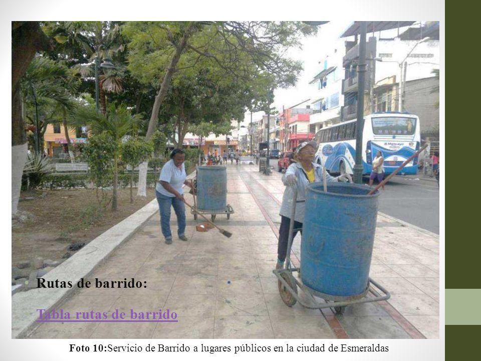 Rutas de barrido: Tabla rutas de barrido