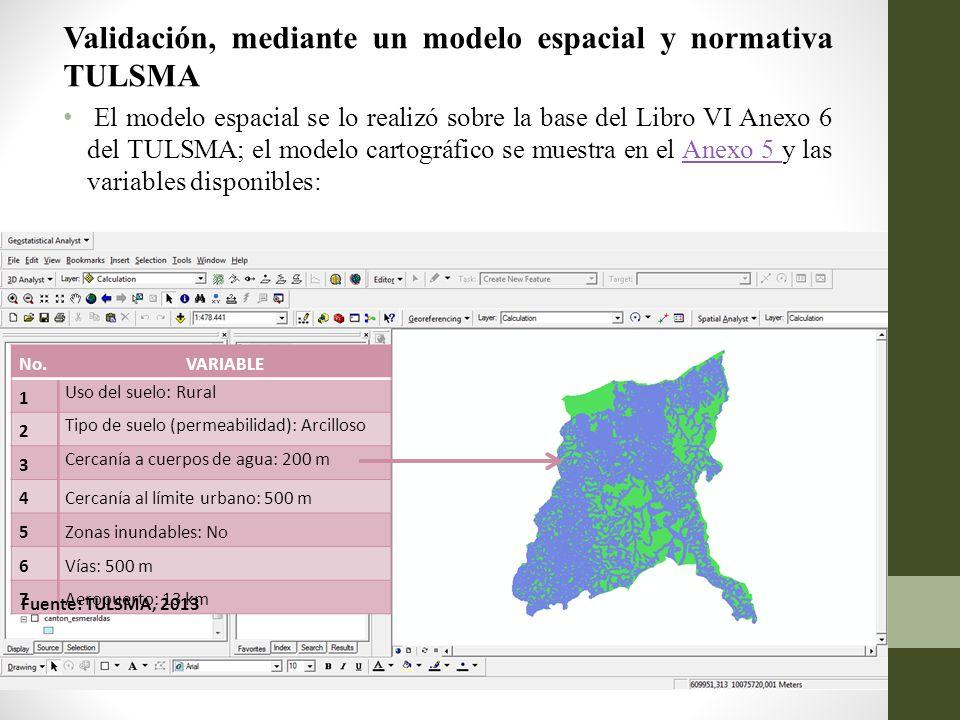 Validación, mediante un modelo espacial y normativa TULSMA
