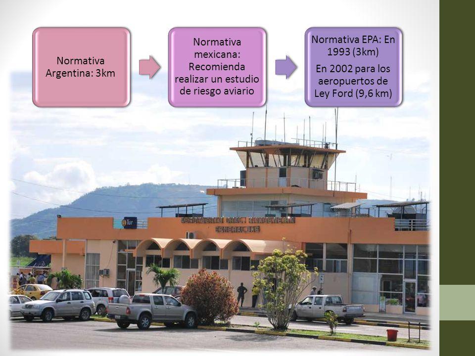 Normativa Argentina: 3km