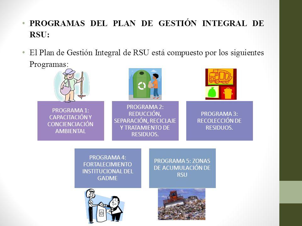 PROGRAMAS DEL PLAN DE GESTIÓN INTEGRAL DE RSU:
