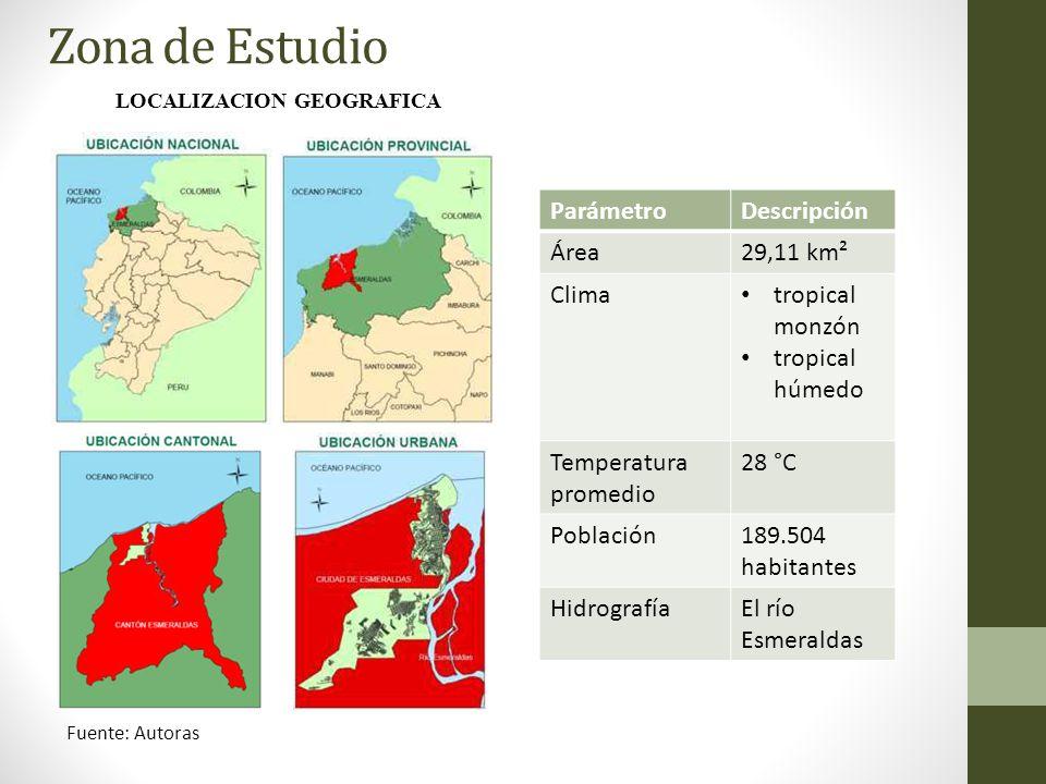 Zona de Estudio Parámetro Descripción Área 29,11 km² Clima