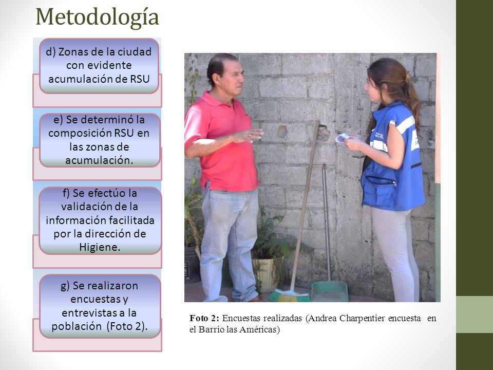 Metodología d) Zonas de la ciudad con evidente acumulación de RSU