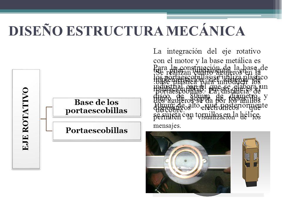 DISEÑO ESTRUCTURA MECÁNICA