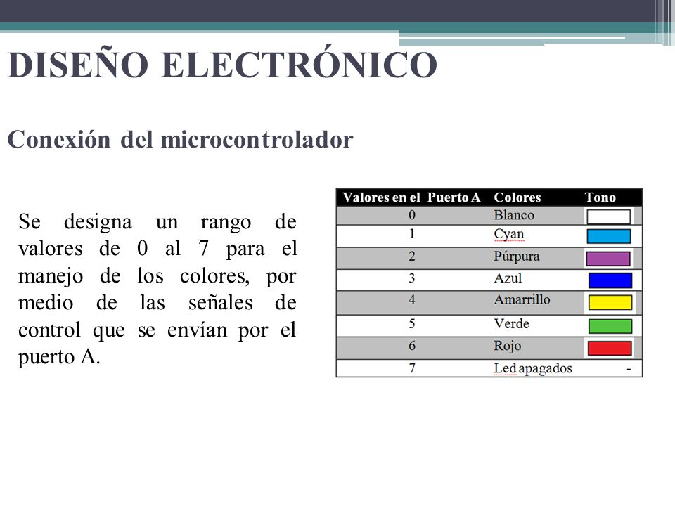 DISEÑO ELECTRÓNICO Conexión del microcontrolador