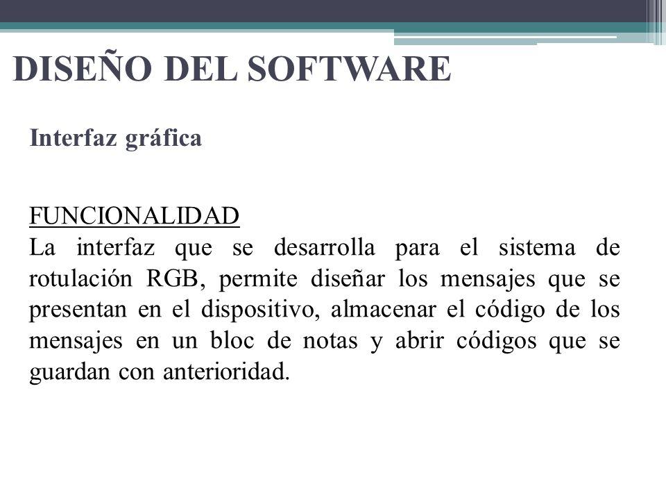 DISEÑO DEL SOFTWARE Interfaz gráfica FUNCIONALIDAD