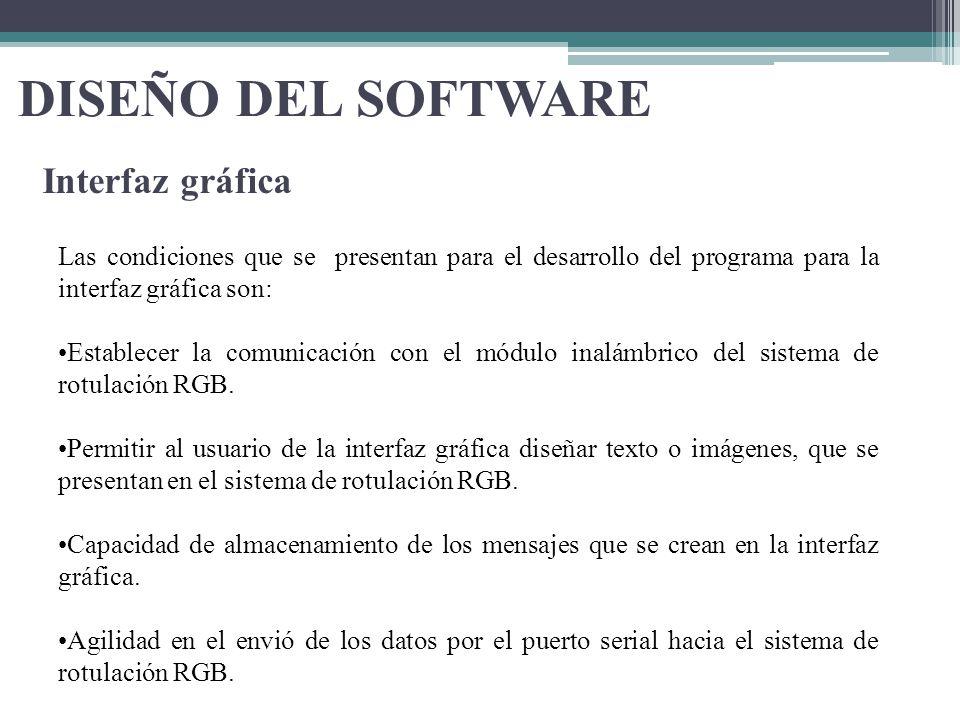 DISEÑO DEL SOFTWARE Interfaz gráfica
