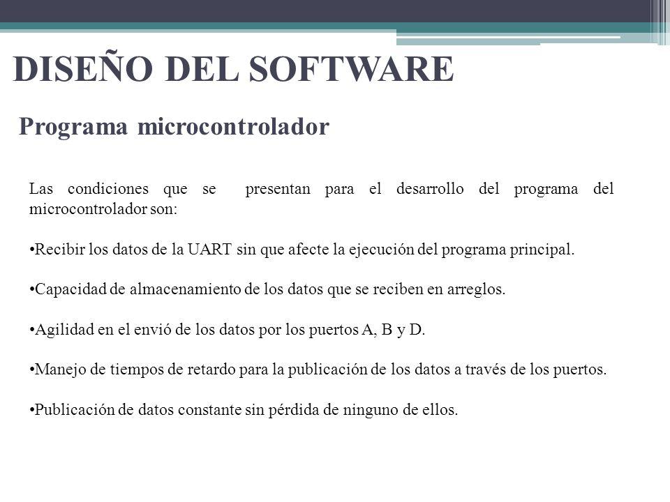 DISEÑO DEL SOFTWARE Programa microcontrolador