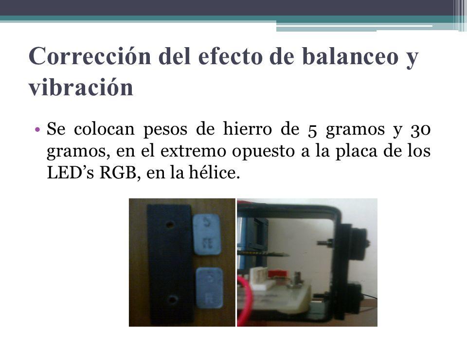 Corrección del efecto de balanceo y vibración