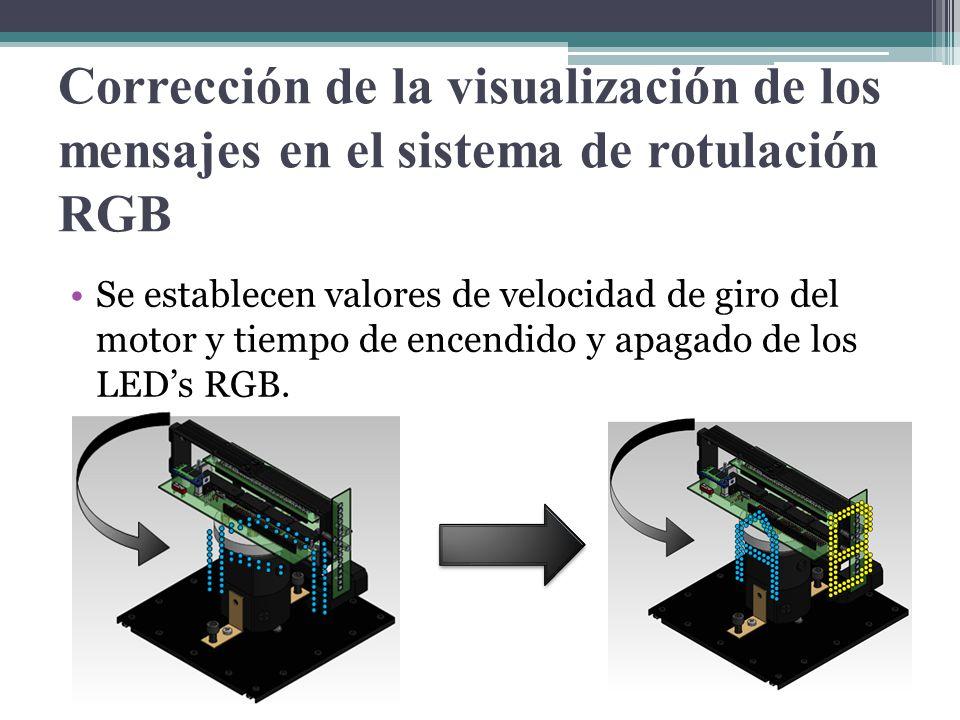 Corrección de la visualización de los mensajes en el sistema de rotulación RGB