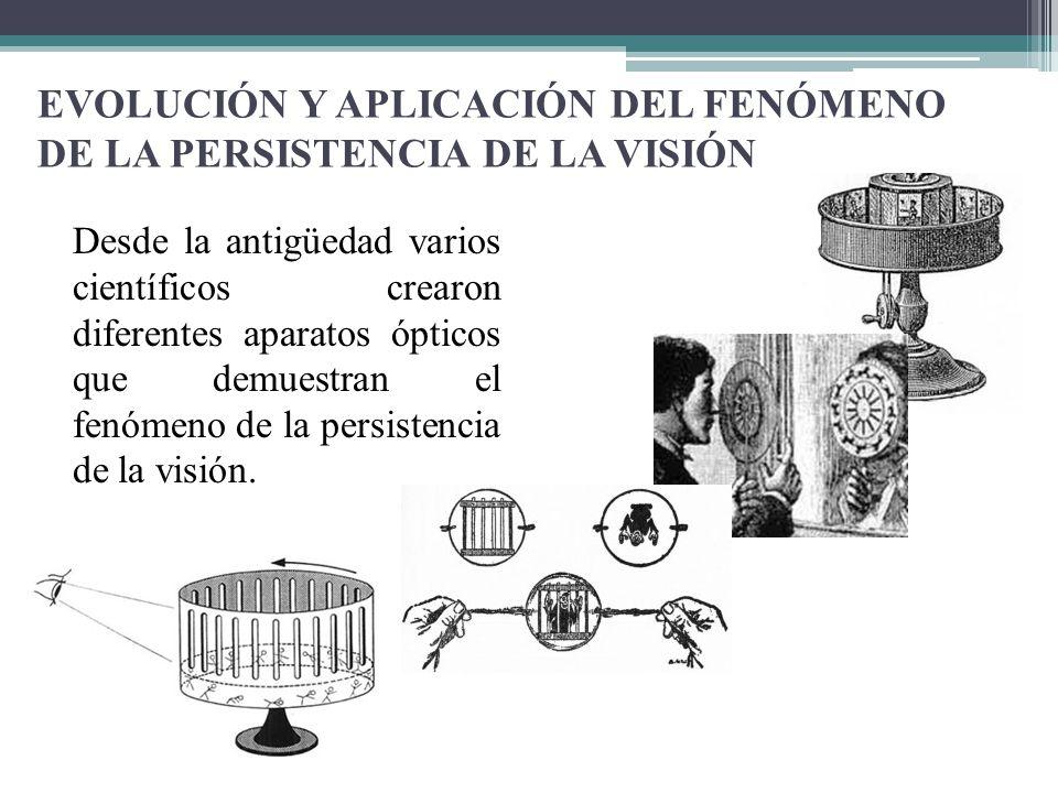 EVOLUCIÓN Y APLICACIÓN DEL FENÓMENO DE LA PERSISTENCIA DE LA VISIÓN