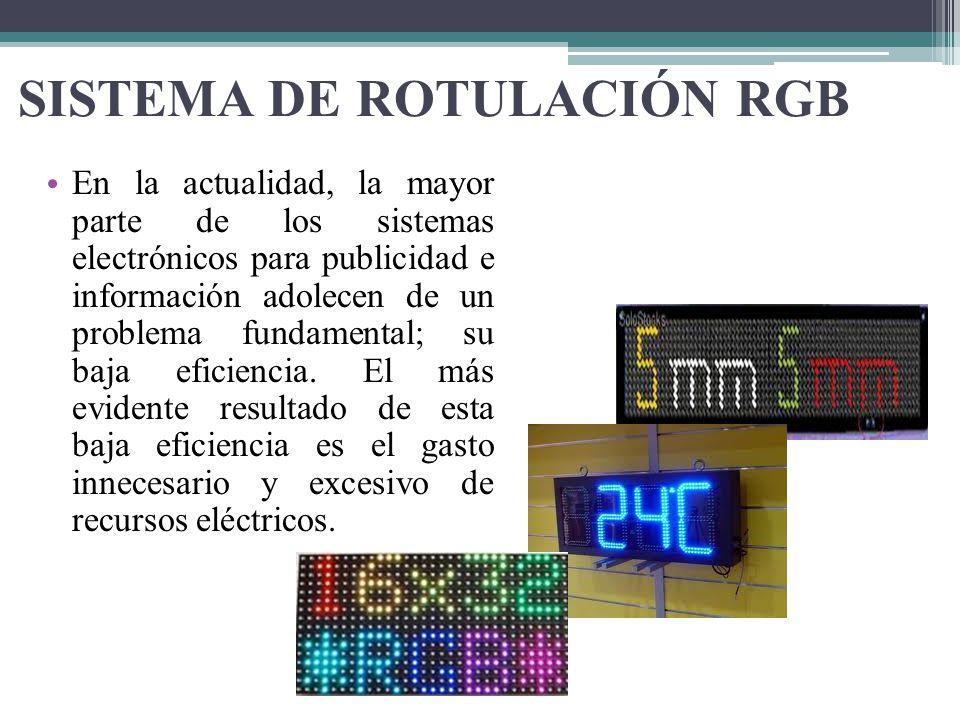 SISTEMA DE ROTULACIÓN RGB