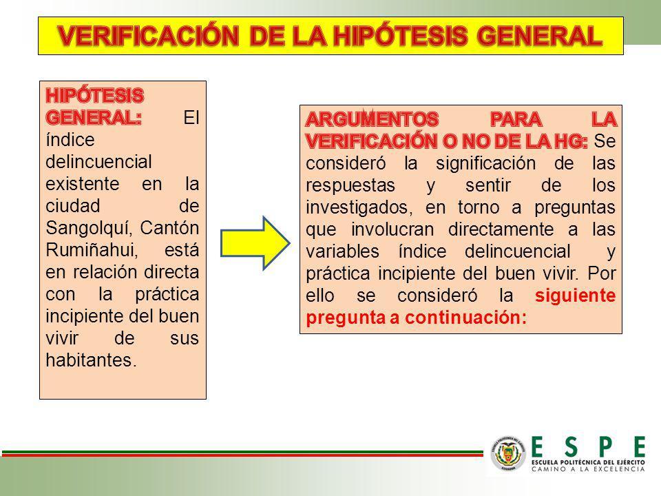VERIFICACIÓN DE LA HIPÓTESIS GENERAL