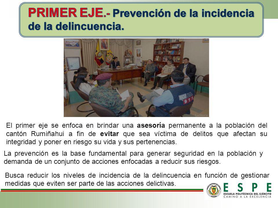 PRIMER EJE.- Prevención de la incidencia de la delincuencia.