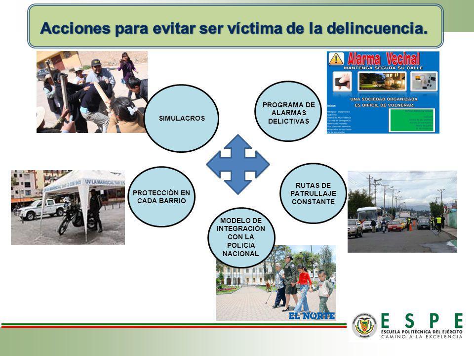 Acciones para evitar ser víctima de la delincuencia.