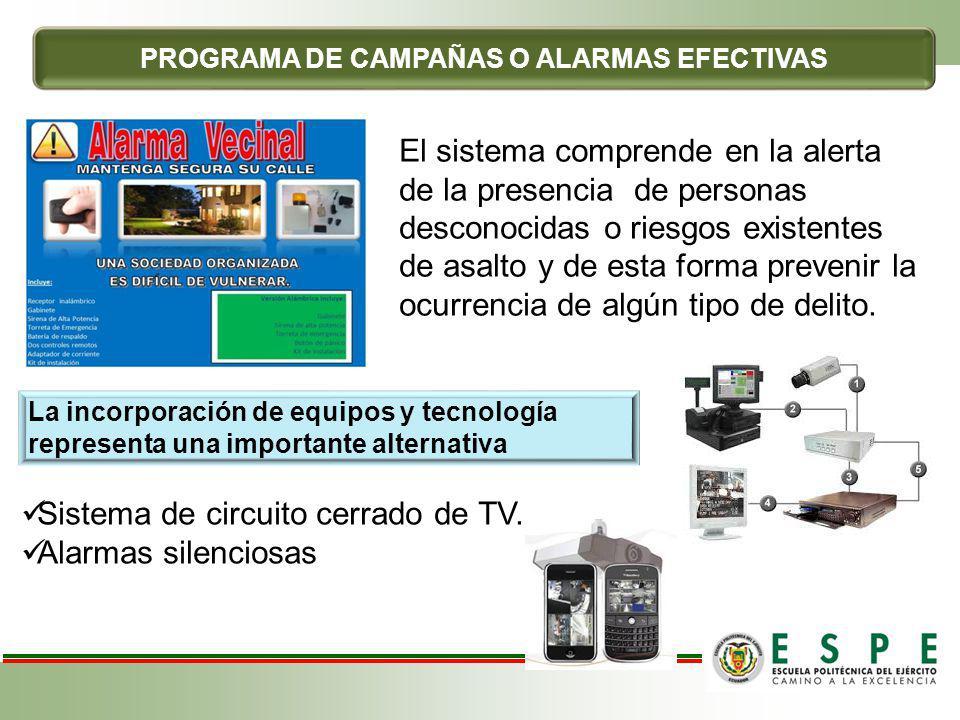 PROGRAMA DE CAMPAÑAS O ALARMAS EFECTIVAS