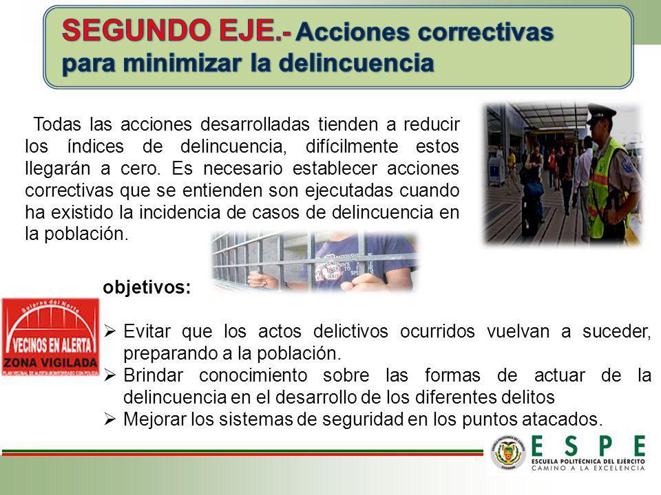 SEGUNDO EJE.- Acciones correctivas para minimizar la delincuencia