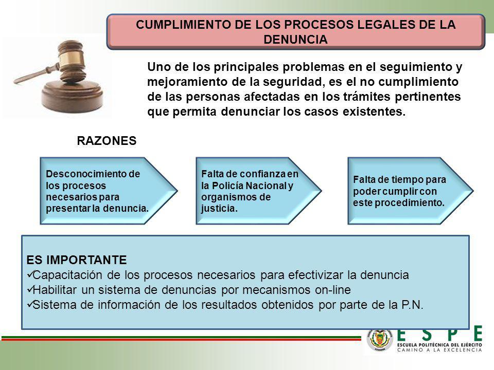 CUMPLIMIENTO DE LOS PROCESOS LEGALES DE LA DENUNCIA