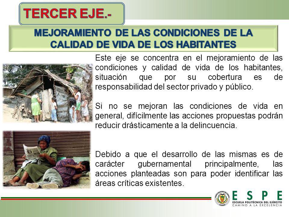 TERCER EJE.- MEJORAMIENTO DE LAS CONDICIONES DE LA CALIDAD DE VIDA DE LOS HABITANTES.