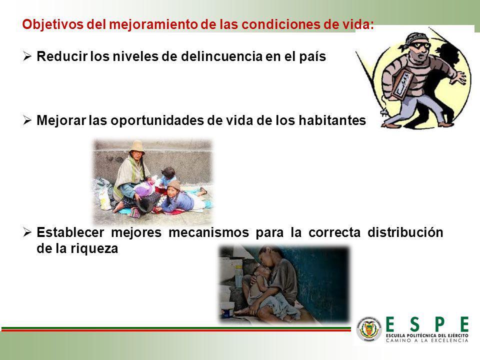 Objetivos del mejoramiento de las condiciones de vida: