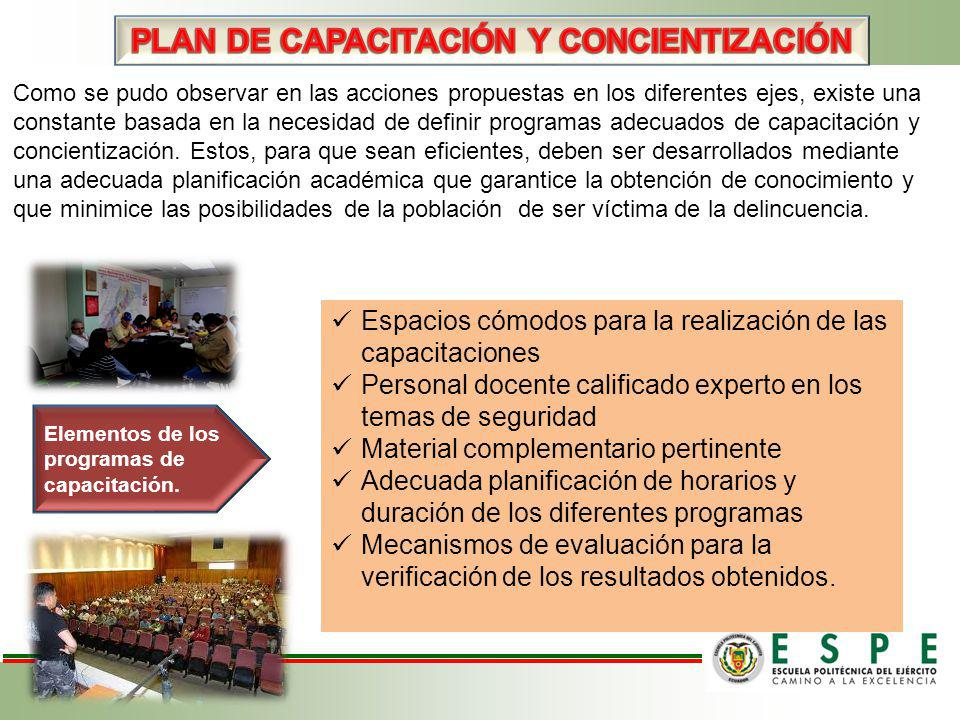 PLAN DE CAPACITACIÓN Y CONCIENTIZACIÓN