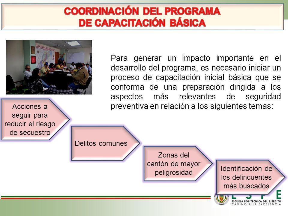 COORDINACIÓN DEL PROGRAMA DE CAPACITACIÓN BÁSICA