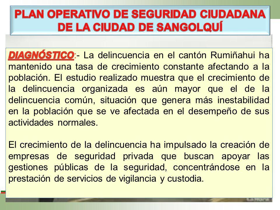 PLAN OPERATIVO DE SEGURIDAD CIUDADANA DE LA CIUDAD DE SANGOLQUÍ