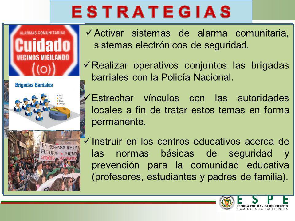 E S T R A T E G I A S Activar sistemas de alarma comunitaria, sistemas electrónicos de seguridad.