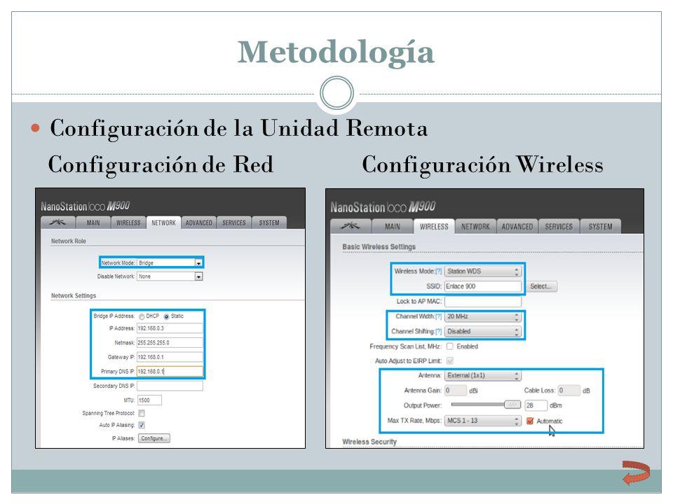 Metodología Configuración de la Unidad Remota