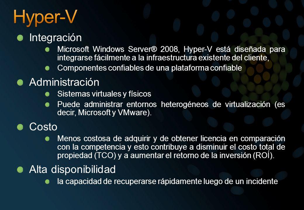 Hyper-V Integración Administración Costo Alta disponibilidad