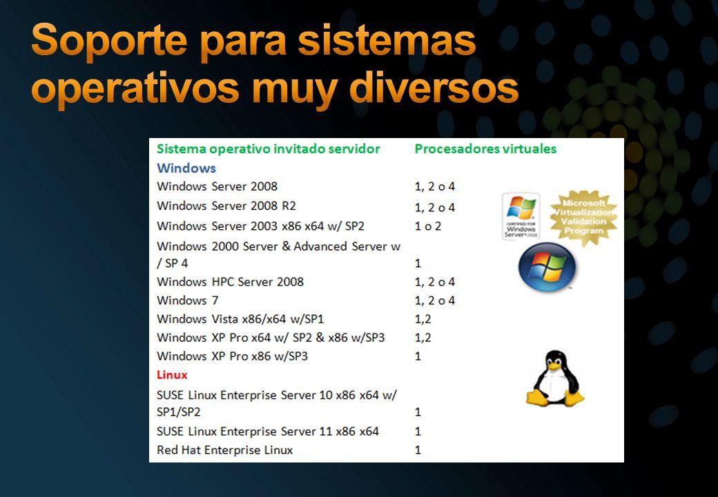 Soporte para sistemas operativos muy diversos