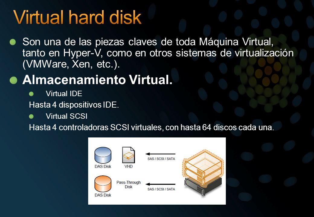 Virtual hard disk Almacenamiento Virtual.